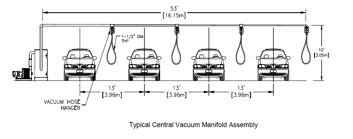 Central Vacuum Manifold Assembly